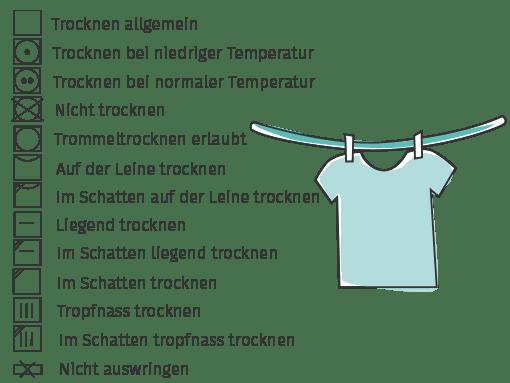 Waschsymbole mit Erklärung